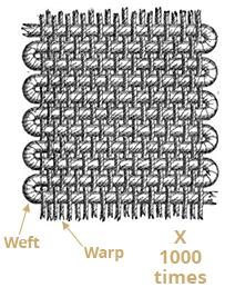 linen-schema